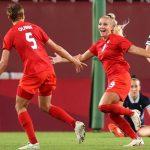 ฟุตบอลหญิง โอลิมปิก 2020